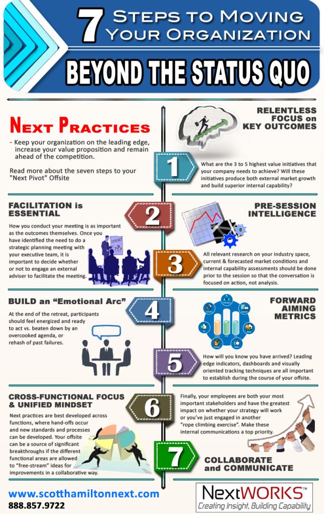7-steps-infographic-v81